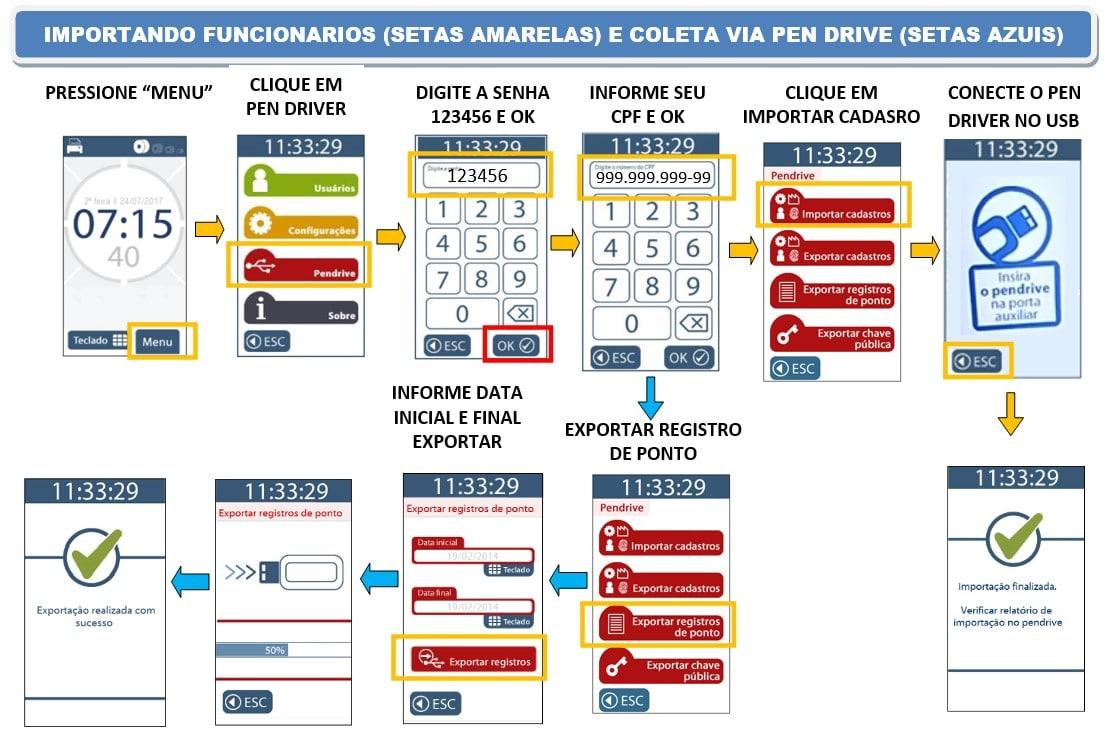 Como importar e exportar funcionários no relógio de ponto da TOPDATA Inner Rep Plus via pen drive 01